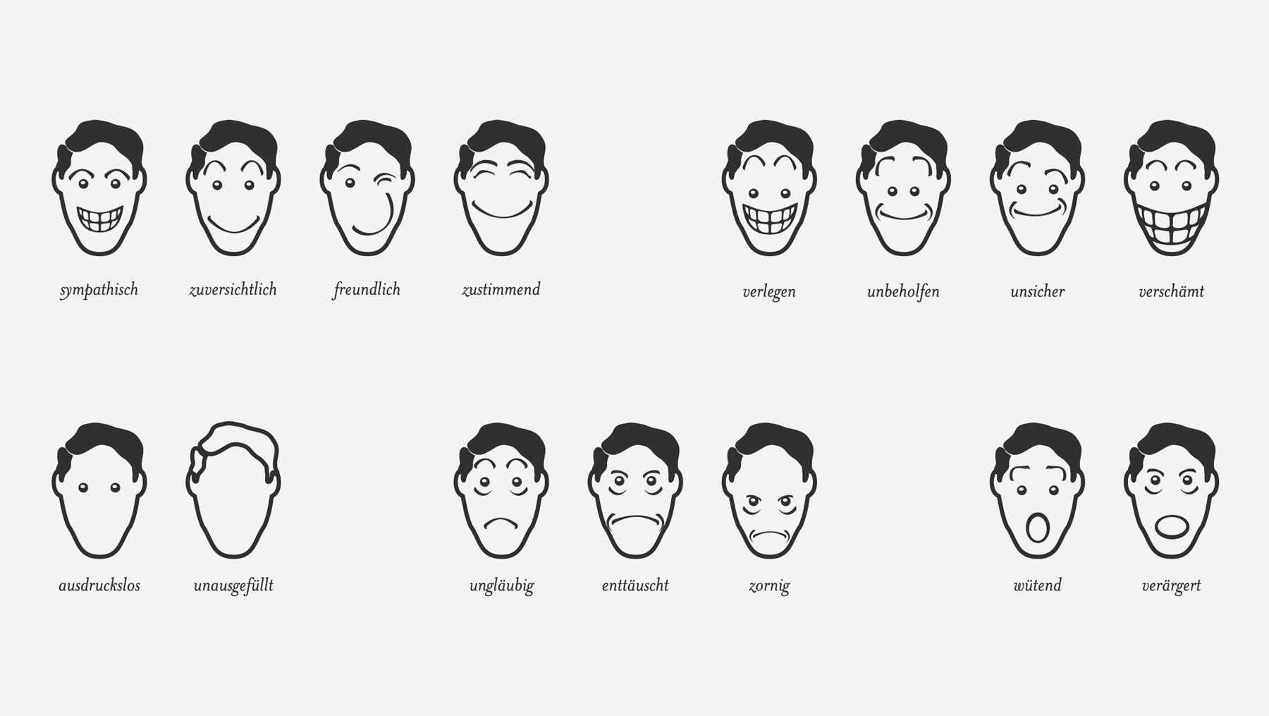 Piktogramme - Mimik Gesichtsausdruck
